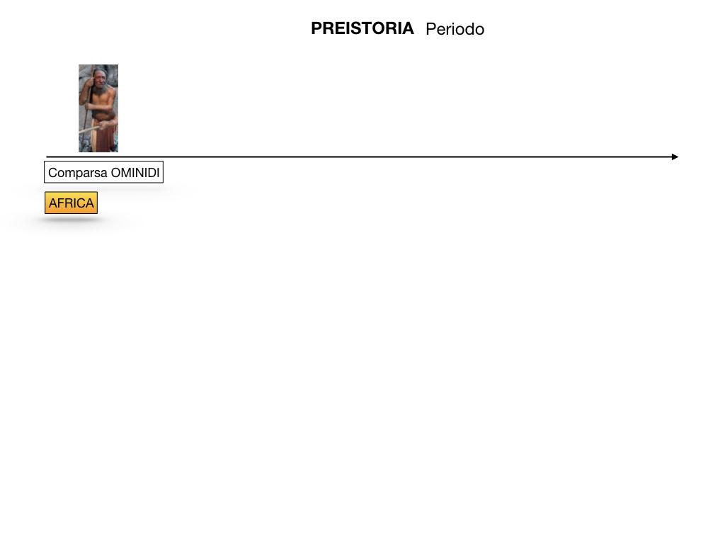 1.ARTE_PREISTORIA_SIMULAZIONE.004