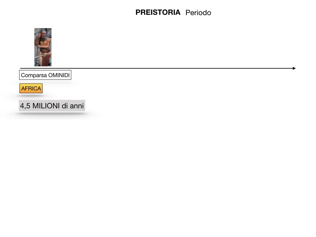 1.ARTE_PREISTORIA_SIMULAZIONE.005