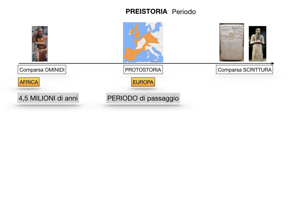 1.ARTE_PREISTORIA_SIMULAZIONE.009