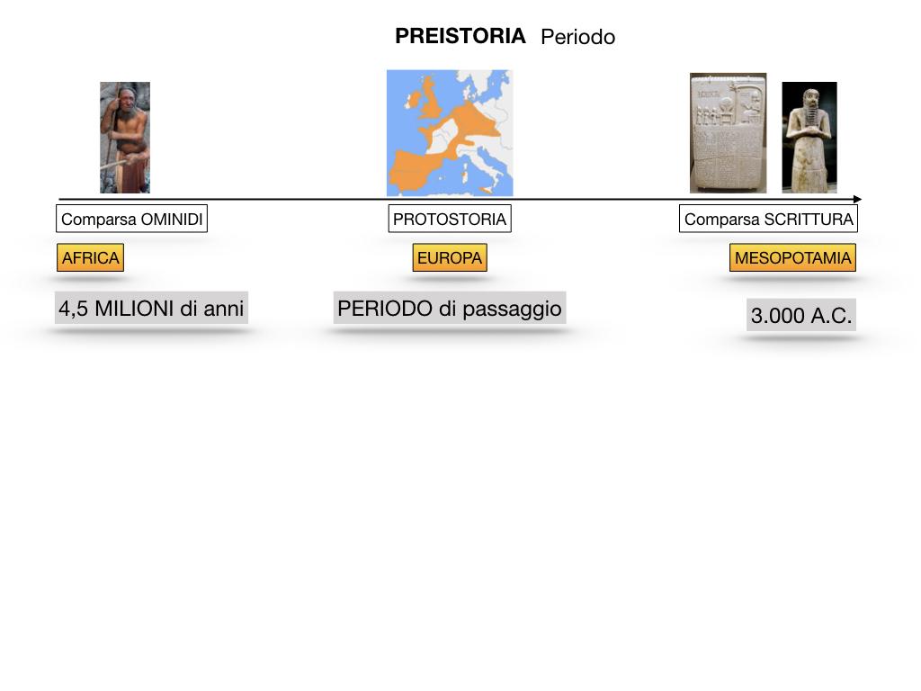 1.ARTE_PREISTORIA_SIMULAZIONE.011