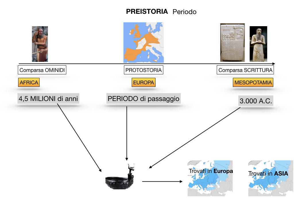 1.ARTE_PREISTORIA_SIMULAZIONE.012