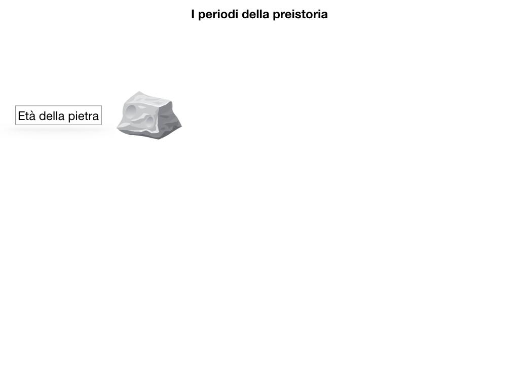 1.ARTE_PREISTORIA_SIMULAZIONE.013