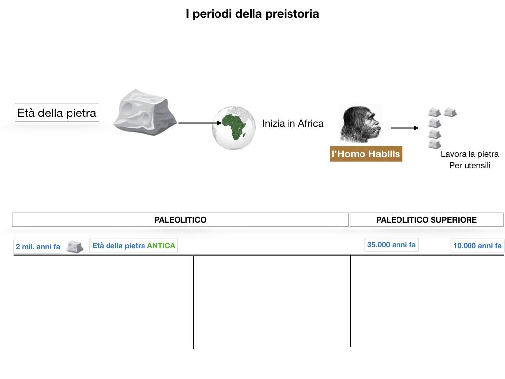 1.ARTE_PREISTORIA_SIMULAZIONE.019