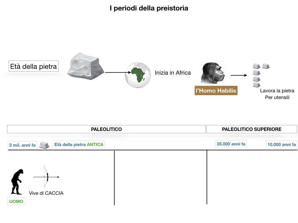1.ARTE_PREISTORIA_SIMULAZIONE.020