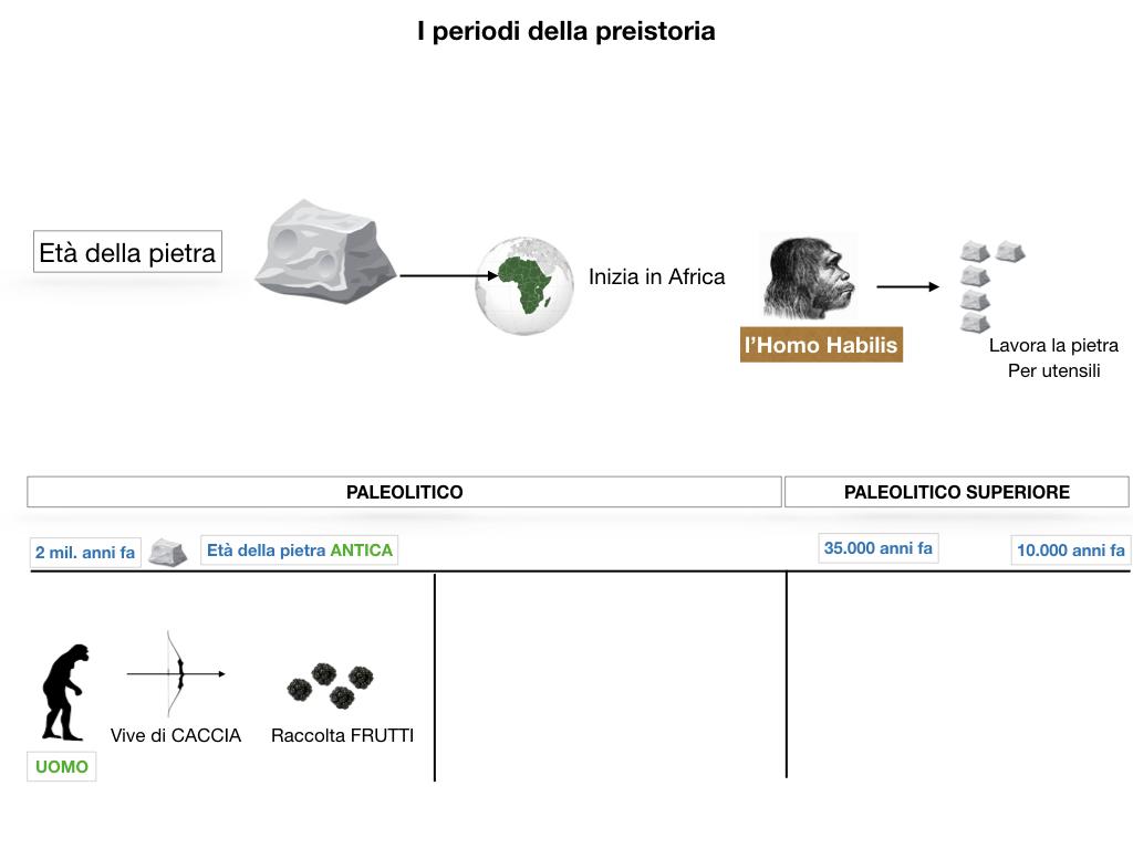 1.ARTE_PREISTORIA_SIMULAZIONE.021