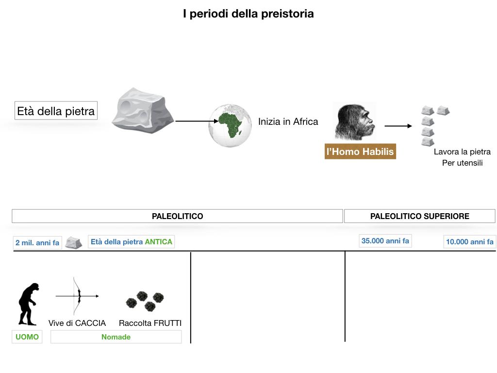 1.ARTE_PREISTORIA_SIMULAZIONE.022