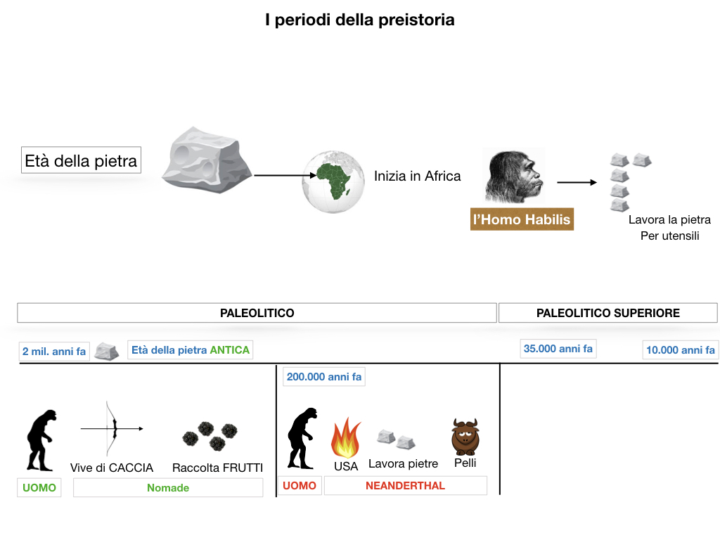 1.ARTE_PREISTORIA_SIMULAZIONE.027