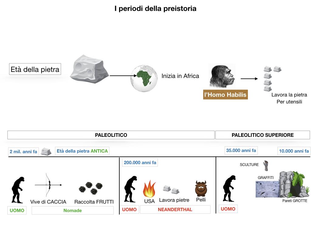 1.ARTE_PREISTORIA_SIMULAZIONE.030