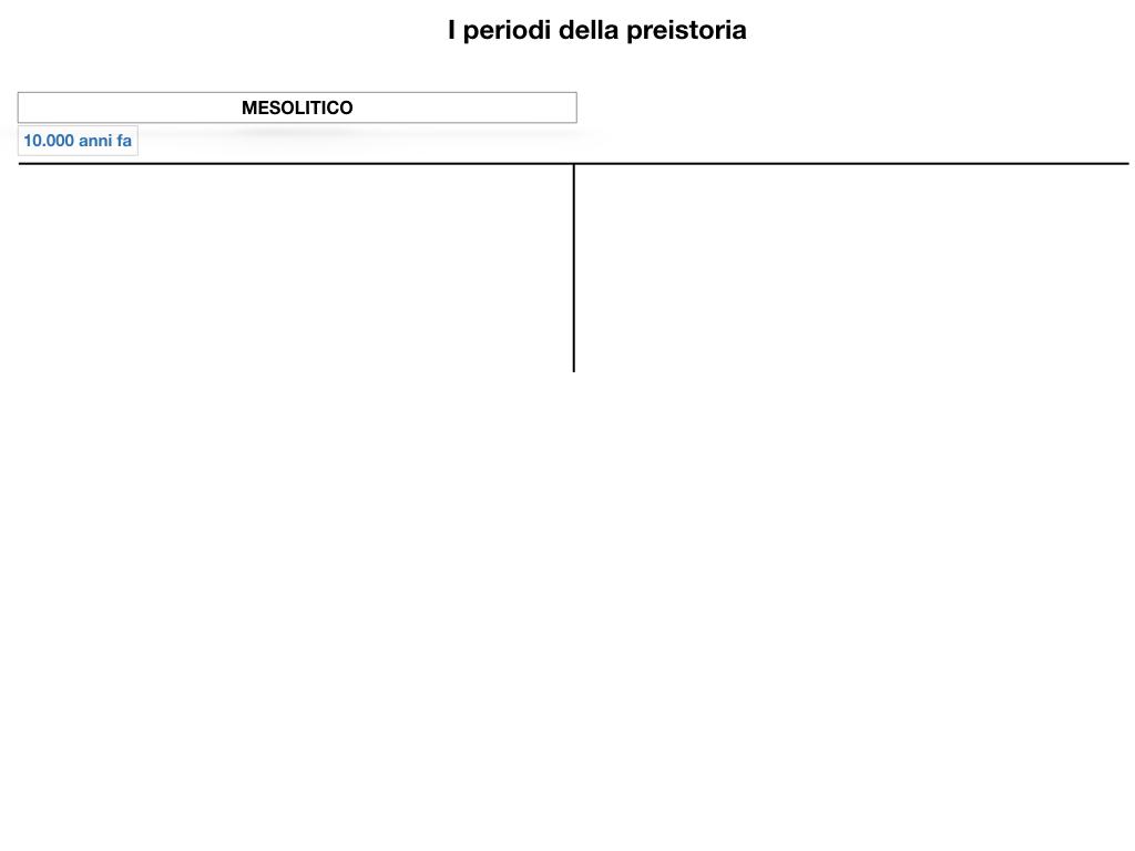 1.ARTE_PREISTORIA_SIMULAZIONE.032