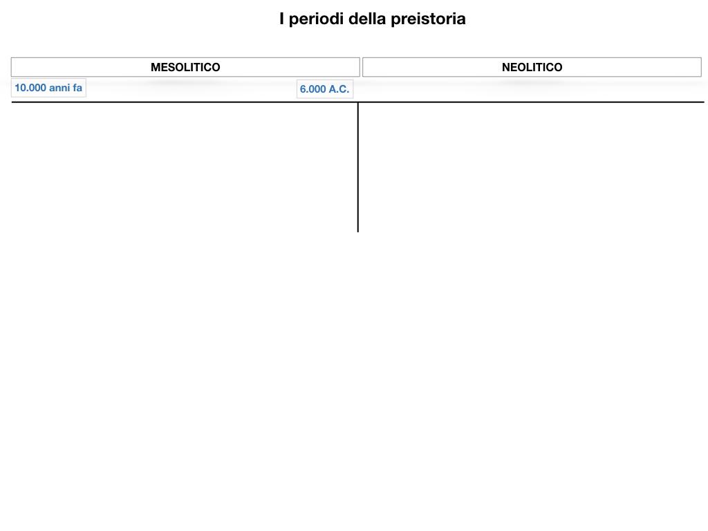 1.ARTE_PREISTORIA_SIMULAZIONE.033