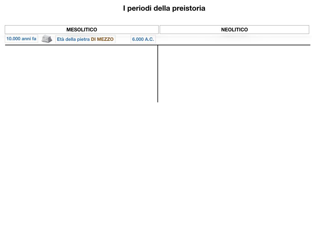 1.ARTE_PREISTORIA_SIMULAZIONE.034