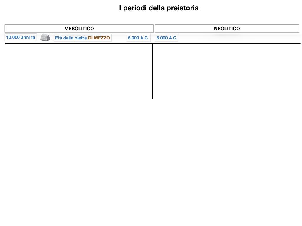 1.ARTE_PREISTORIA_SIMULAZIONE.035