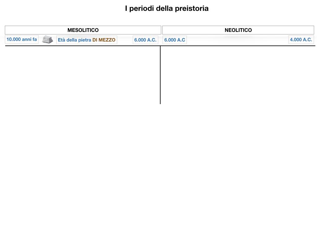 1.ARTE_PREISTORIA_SIMULAZIONE.036