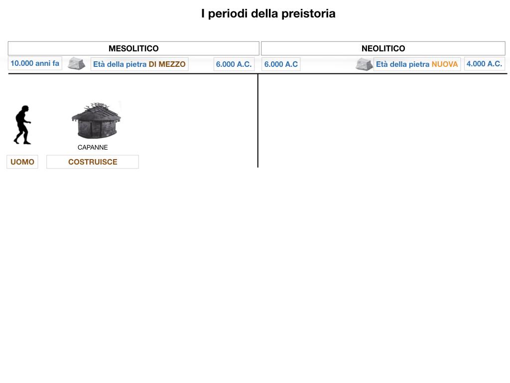 1.ARTE_PREISTORIA_SIMULAZIONE.039