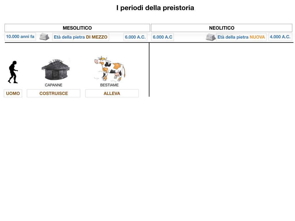 1.ARTE_PREISTORIA_SIMULAZIONE.040