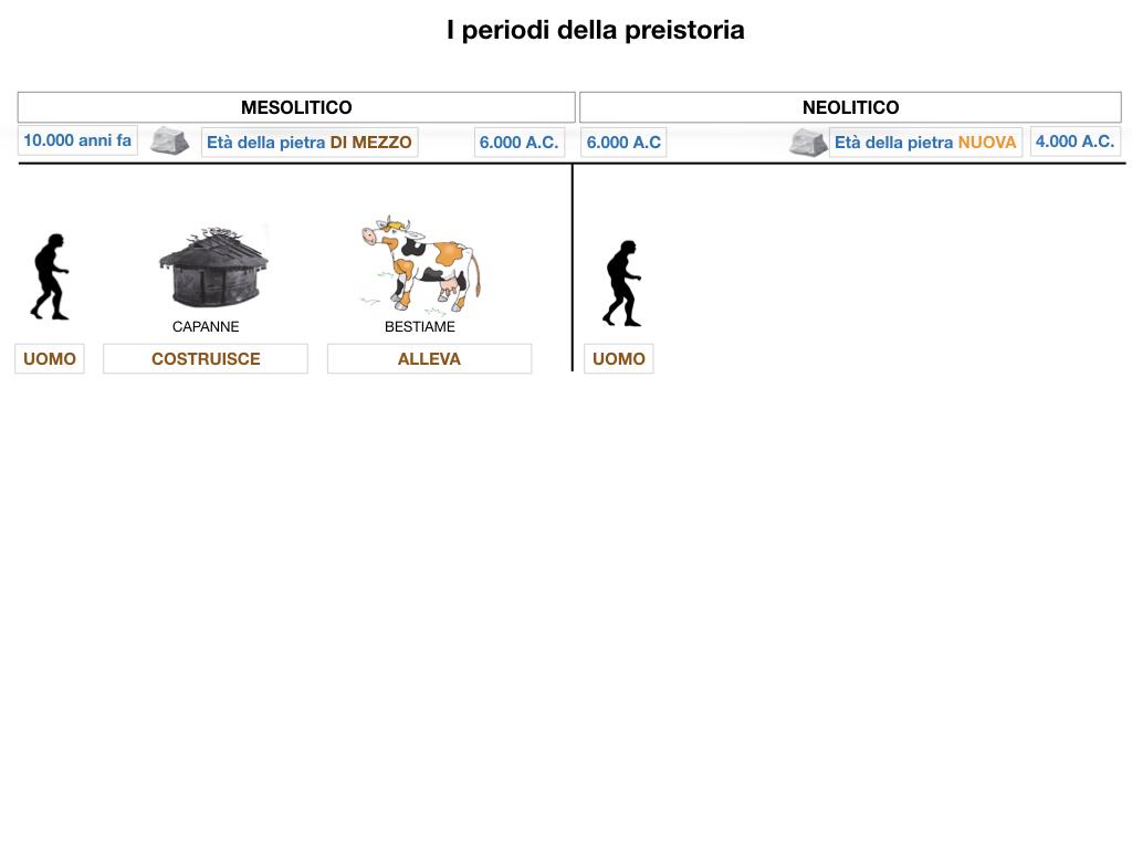 1.ARTE_PREISTORIA_SIMULAZIONE.041
