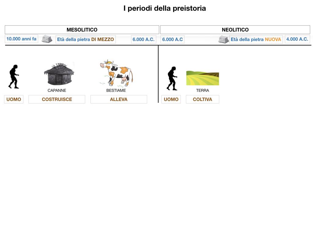 1.ARTE_PREISTORIA_SIMULAZIONE.042