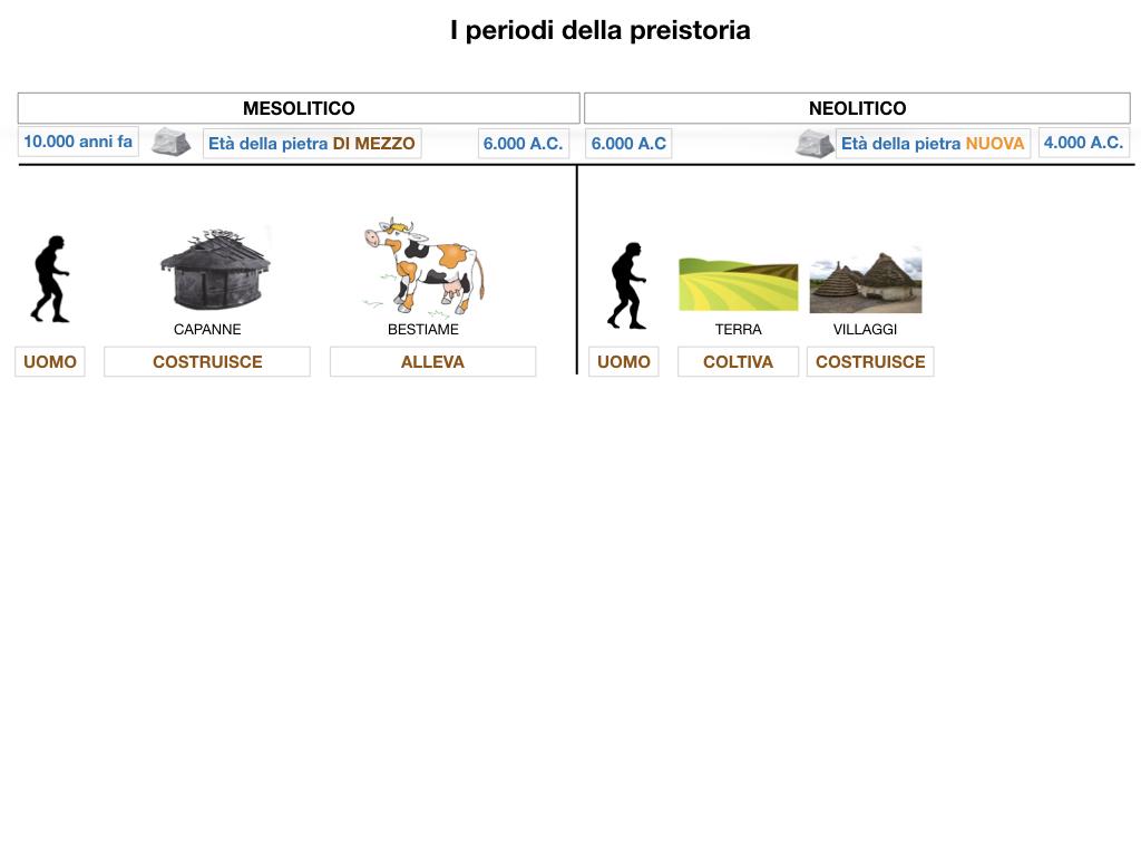 1.ARTE_PREISTORIA_SIMULAZIONE.043