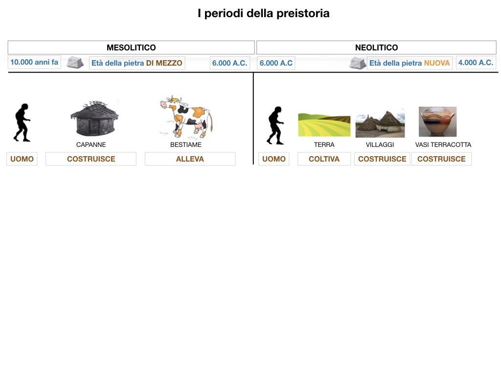 1.ARTE_PREISTORIA_SIMULAZIONE.044