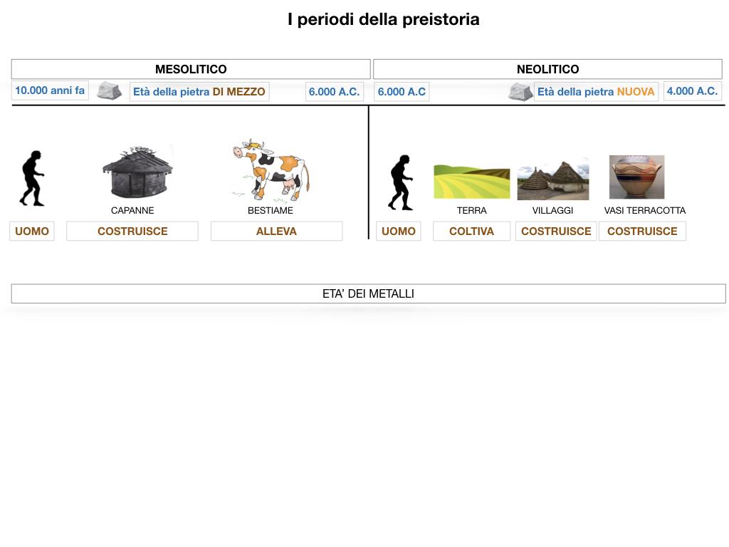 1.ARTE_PREISTORIA_SIMULAZIONE.045