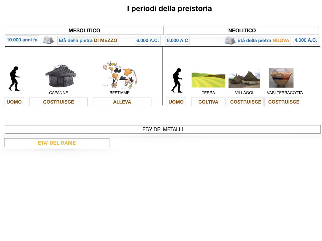 1.ARTE_PREISTORIA_SIMULAZIONE.046