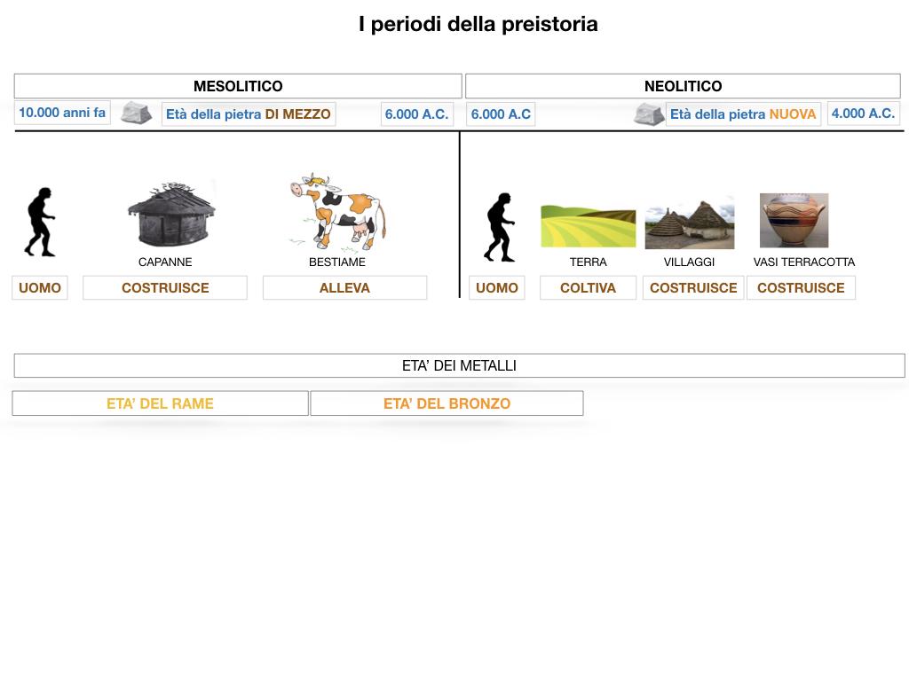 1.ARTE_PREISTORIA_SIMULAZIONE.047