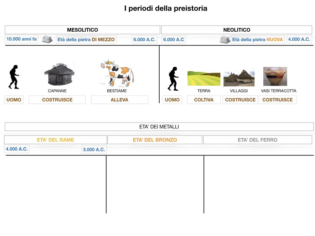 1.ARTE_PREISTORIA_SIMULAZIONE.049