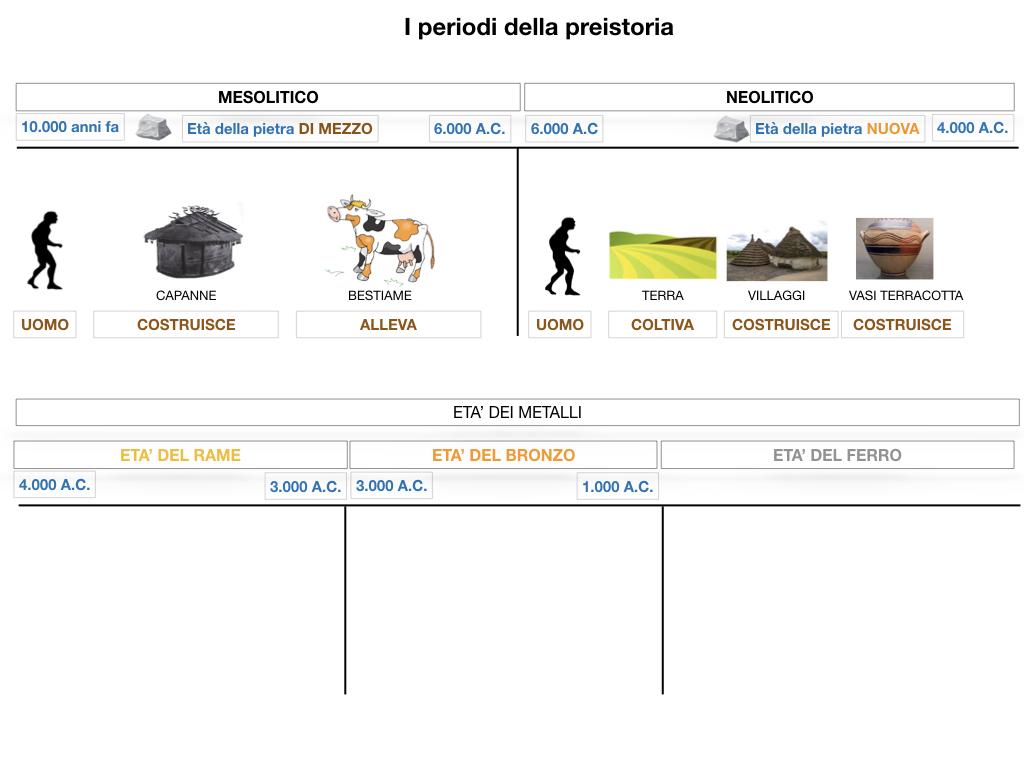 1.ARTE_PREISTORIA_SIMULAZIONE.050