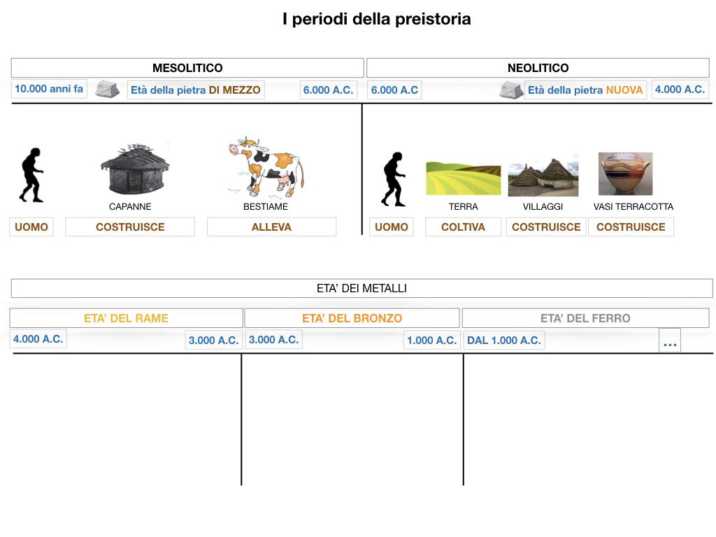 1.ARTE_PREISTORIA_SIMULAZIONE.051