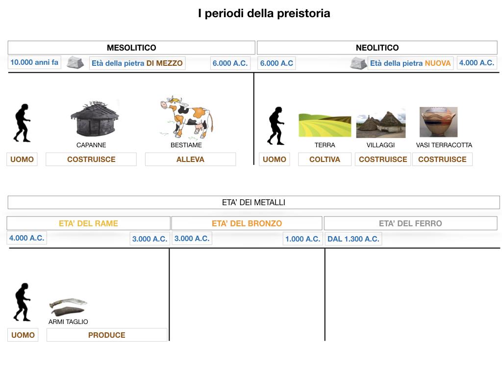 1.ARTE_PREISTORIA_SIMULAZIONE.053