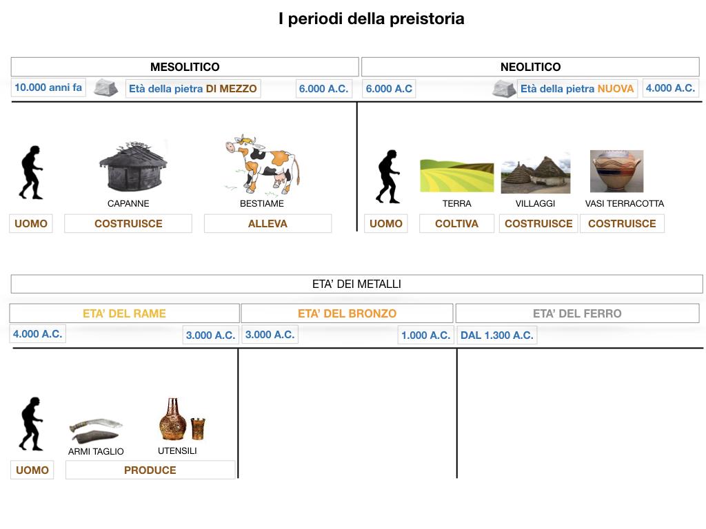 1.ARTE_PREISTORIA_SIMULAZIONE.054
