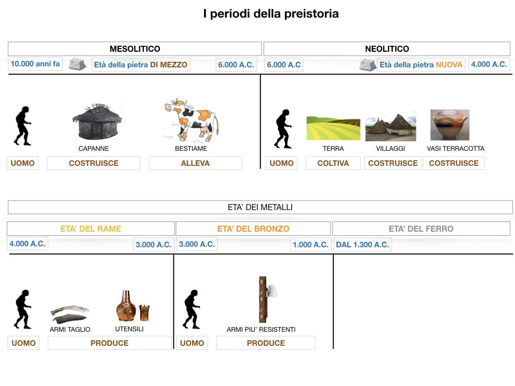 1.ARTE_PREISTORIA_SIMULAZIONE.055