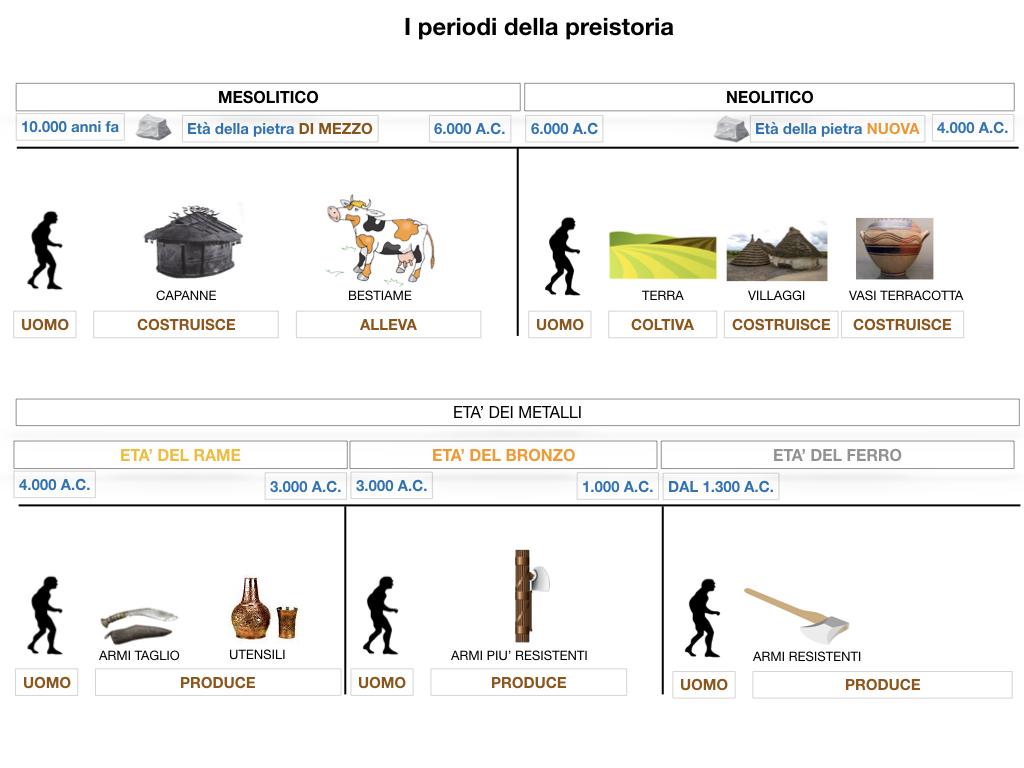 1.ARTE_PREISTORIA_SIMULAZIONE.056