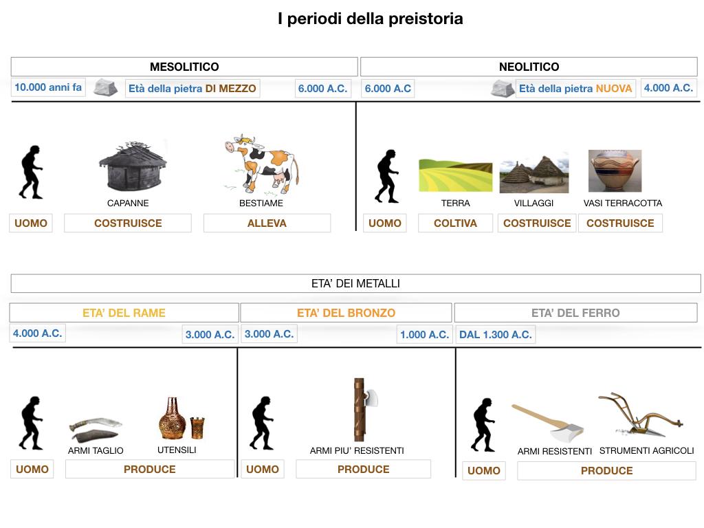 1.ARTE_PREISTORIA_SIMULAZIONE.057
