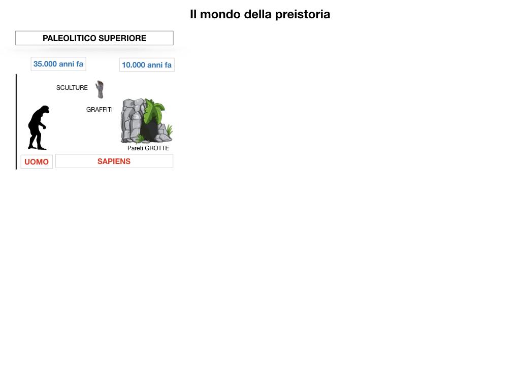 1.ARTE_PREISTORIA_SIMULAZIONE.060