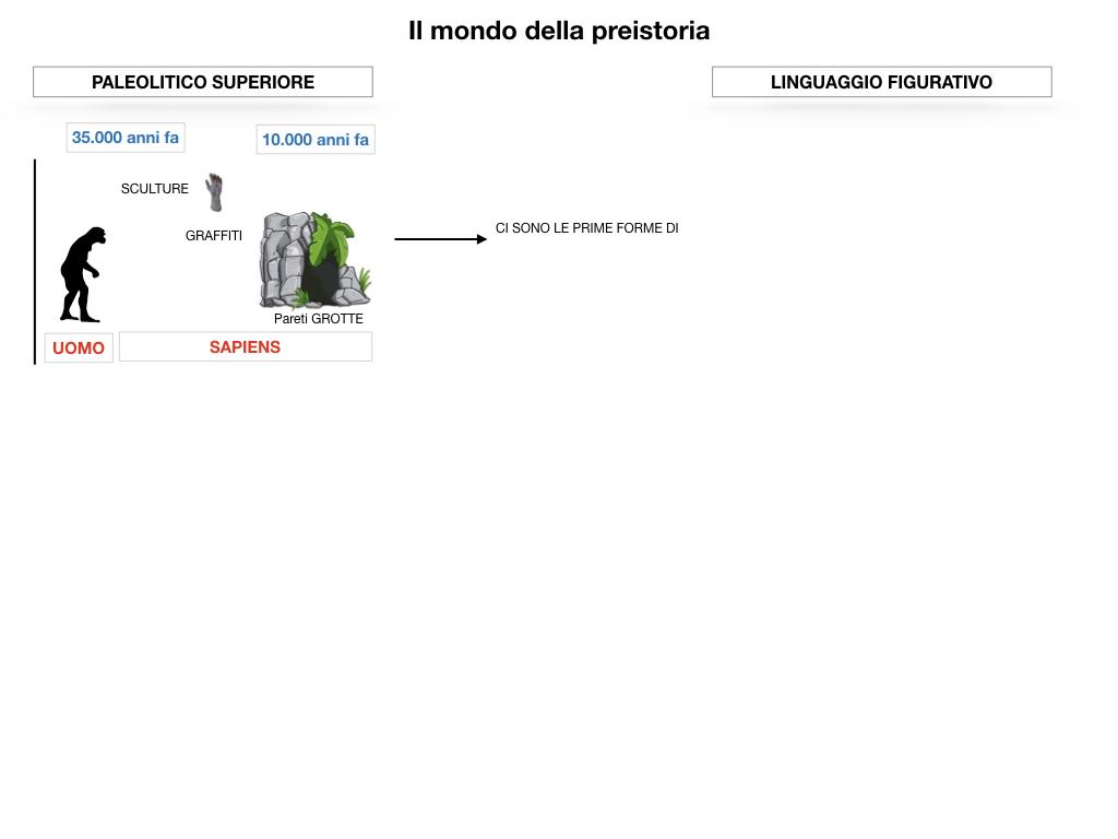 1.ARTE_PREISTORIA_SIMULAZIONE.061