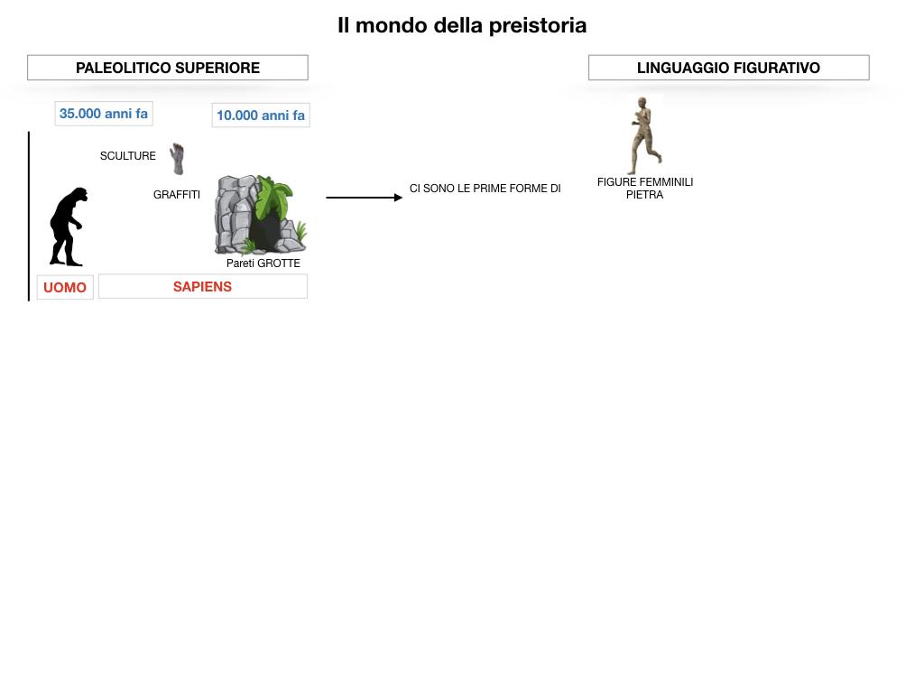 1.ARTE_PREISTORIA_SIMULAZIONE.062