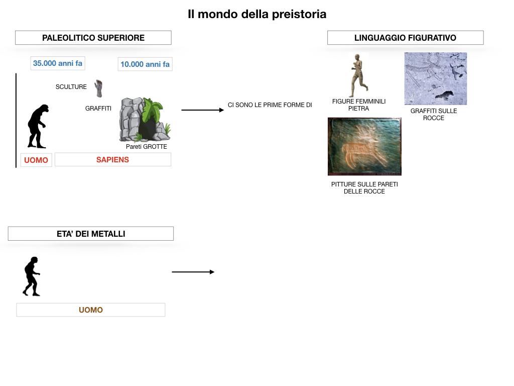 1.ARTE_PREISTORIA_SIMULAZIONE.065