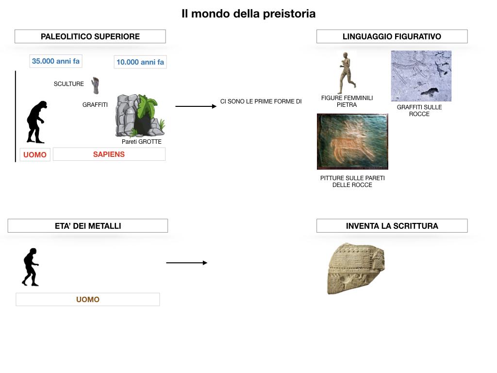 1.ARTE_PREISTORIA_SIMULAZIONE.066