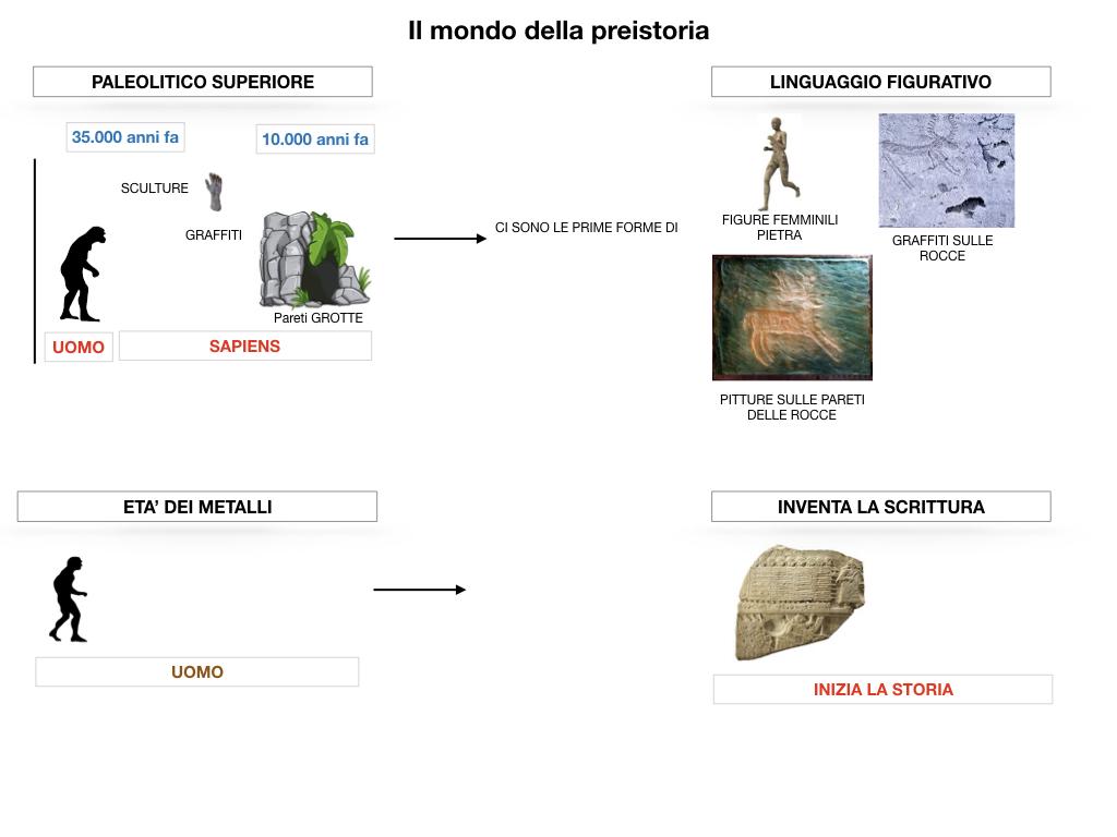 1.ARTE_PREISTORIA_SIMULAZIONE.067