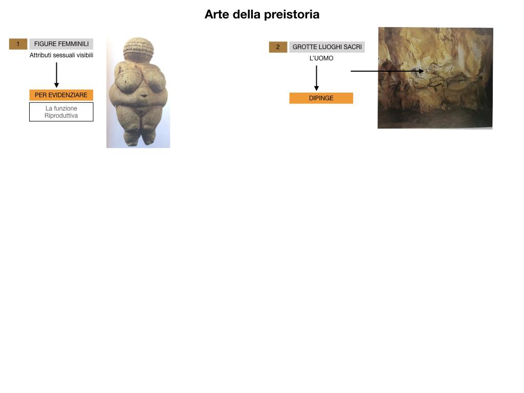 1.ARTE_PREISTORIA_SIMULAZIONE.072