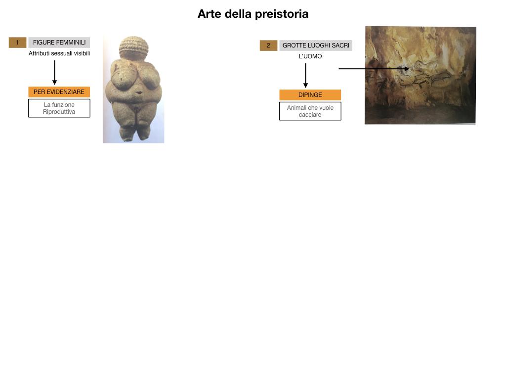1.ARTE_PREISTORIA_SIMULAZIONE.073