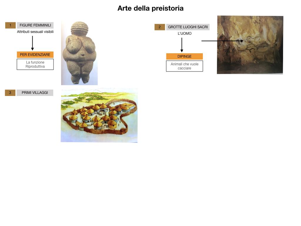 1.ARTE_PREISTORIA_SIMULAZIONE.074