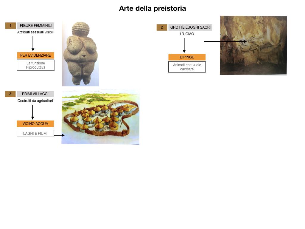 1.ARTE_PREISTORIA_SIMULAZIONE.075