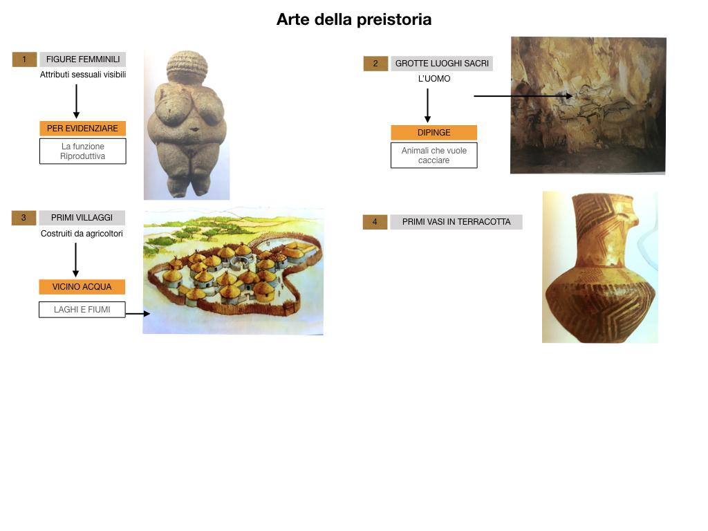 1.ARTE_PREISTORIA_SIMULAZIONE.076