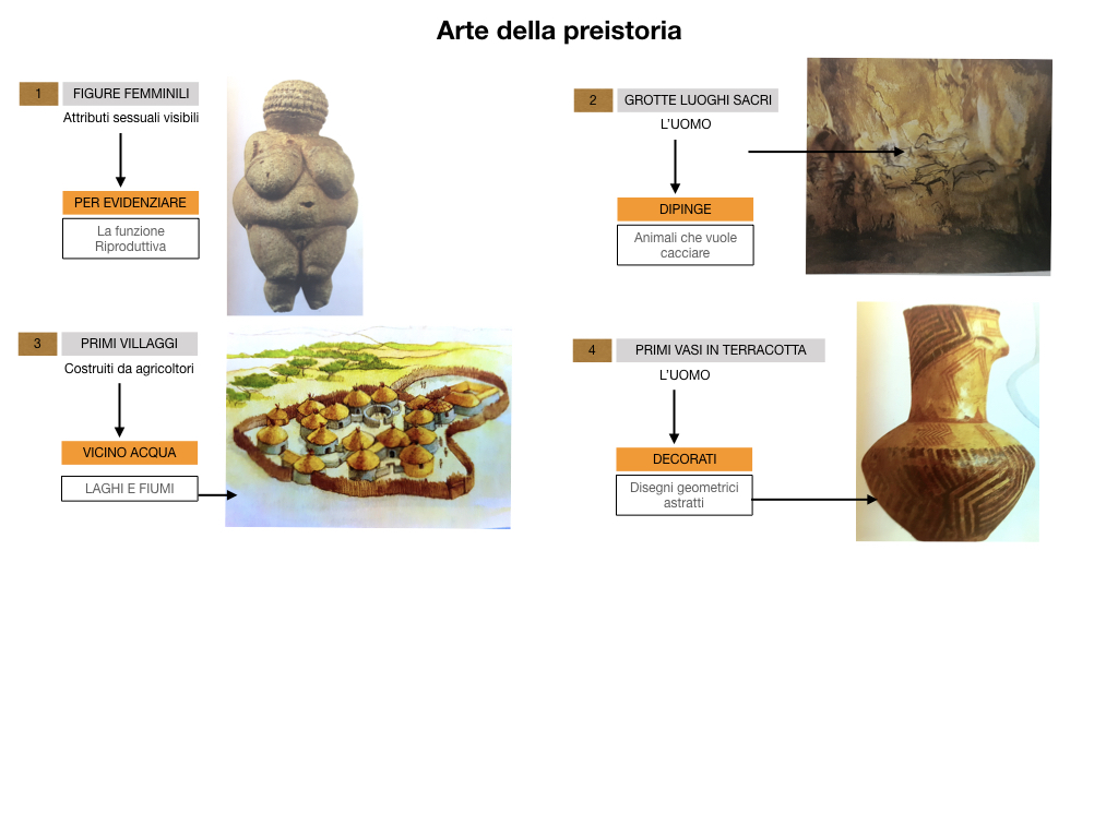 1.ARTE_PREISTORIA_SIMULAZIONE.077
