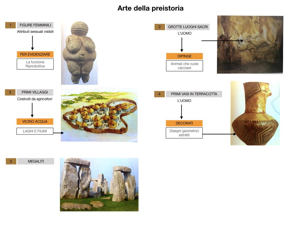 1.ARTE_PREISTORIA_SIMULAZIONE.078
