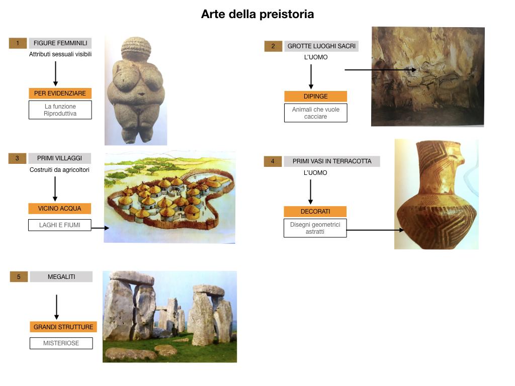 1.ARTE_PREISTORIA_SIMULAZIONE.079