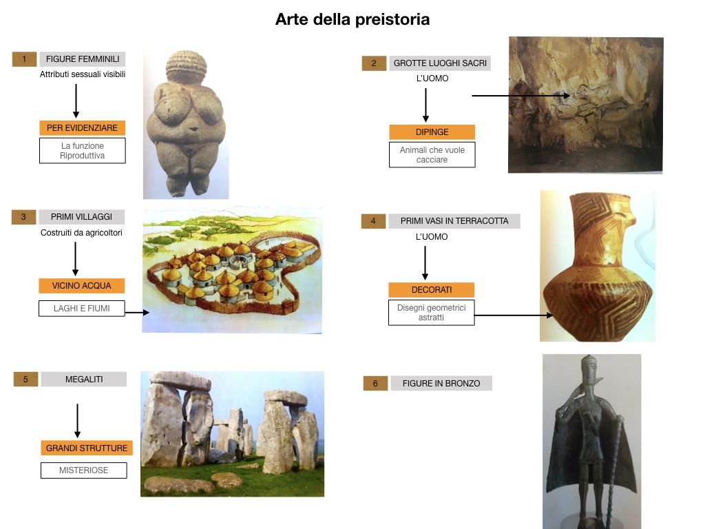 1.ARTE_PREISTORIA_SIMULAZIONE.080