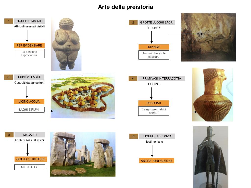 1.ARTE_PREISTORIA_SIMULAZIONE.081